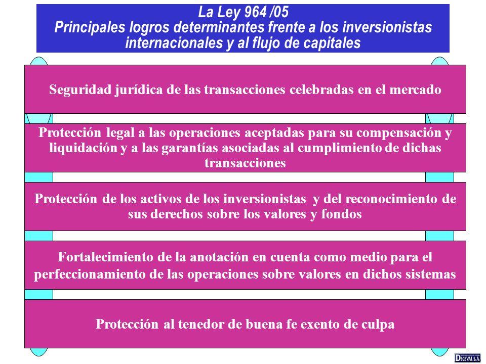 Seguridad jurídica de las transacciones celebradas en el mercado