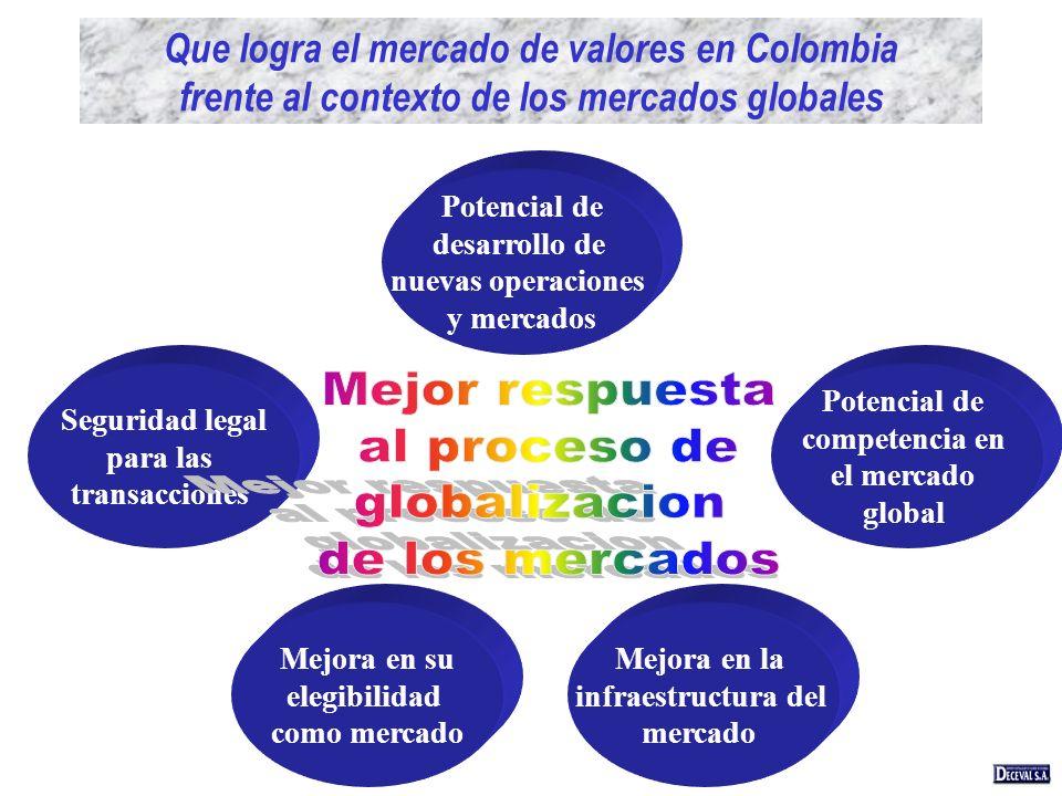 Mejor respuesta al proceso de globalizacion de los mercados