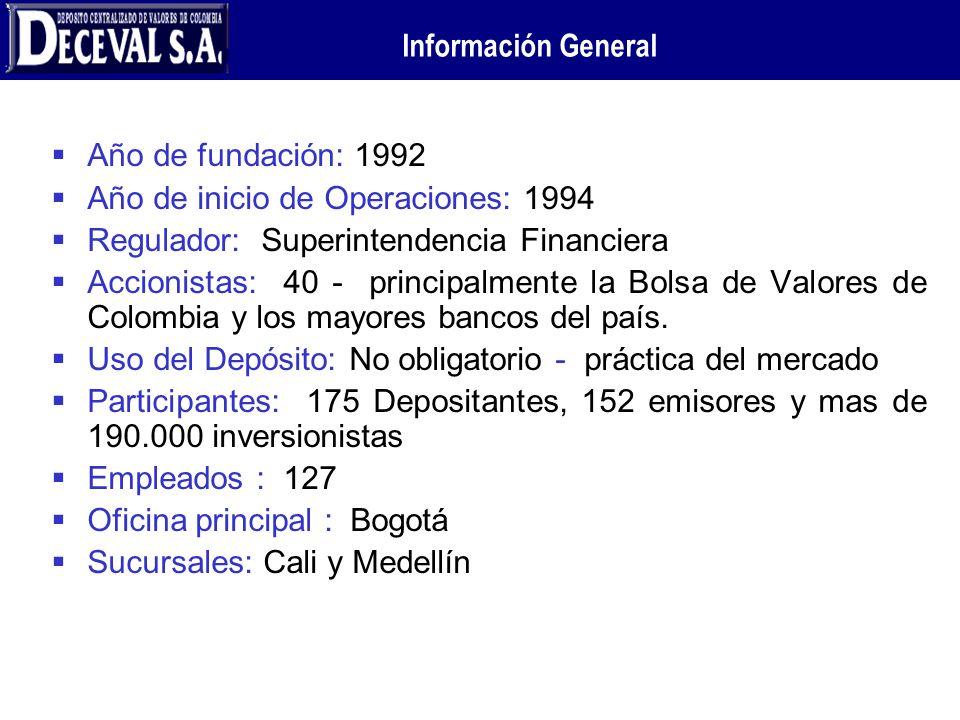 Información GeneralAño de fundación: 1992. Año de inicio de Operaciones: 1994. Regulador: Superintendencia Financiera.