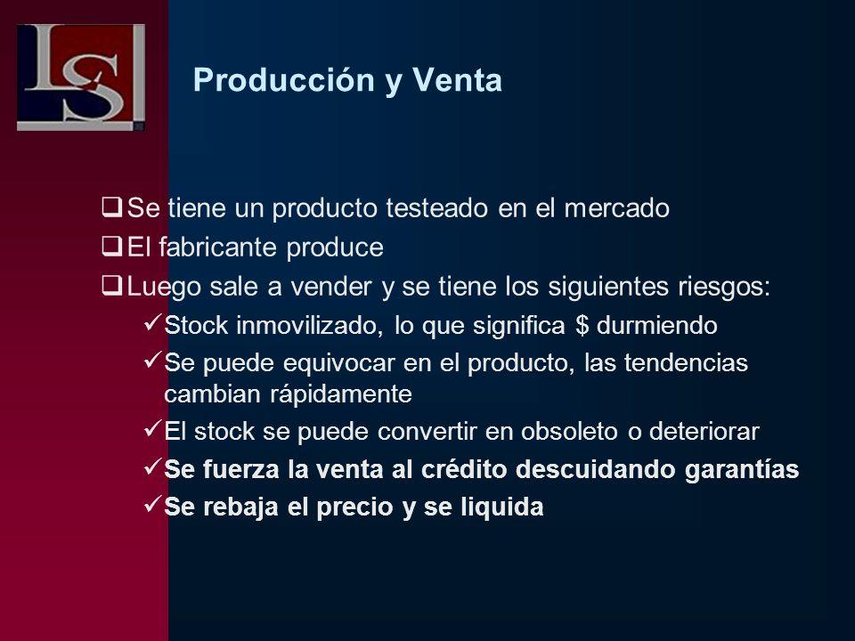 Producción y Venta Se tiene un producto testeado en el mercado