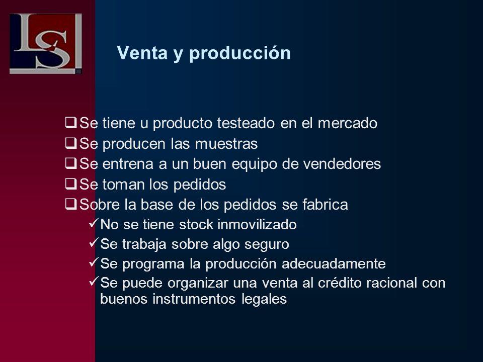 Venta y producción Se tiene u producto testeado en el mercado