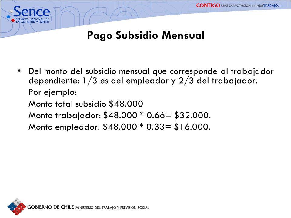 Pago Subsidio Mensual Del monto del subsidio mensual que corresponde al trabajador dependiente: 1/3 es del empleador y 2/3 del trabajador.