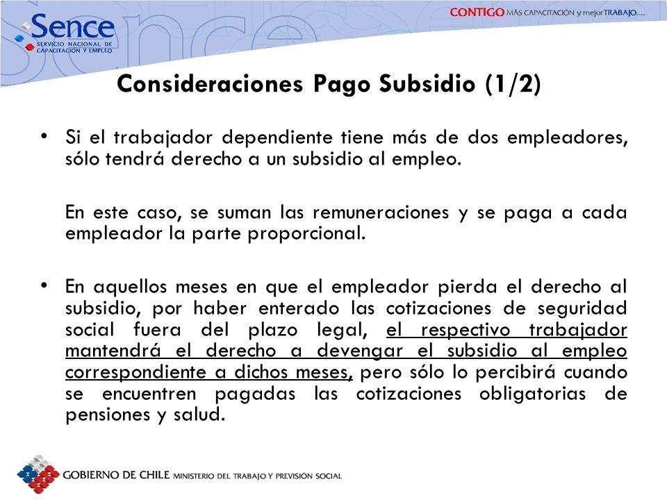 Consideraciones Pago Subsidio (1/2)