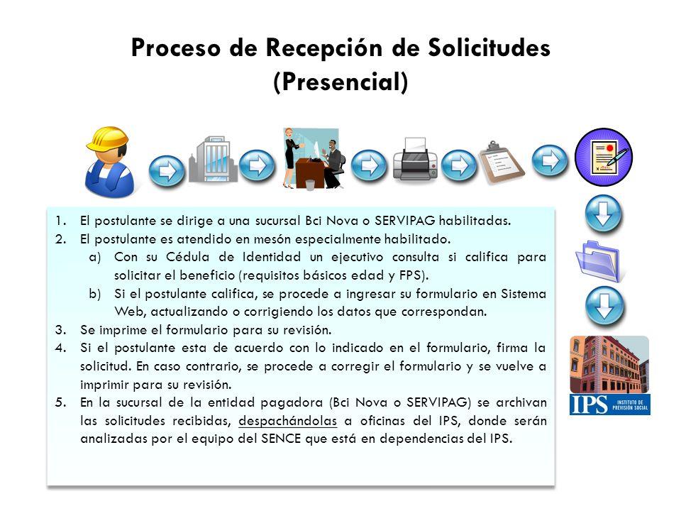 Proceso de Recepción de Solicitudes (Presencial)