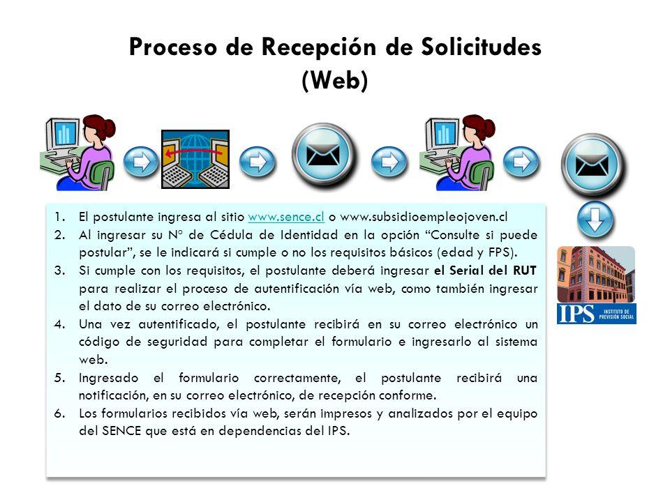 Proceso de Recepción de Solicitudes (Web)