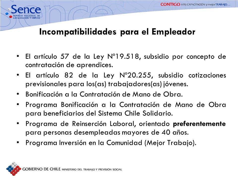 Incompatibilidades para el Empleador