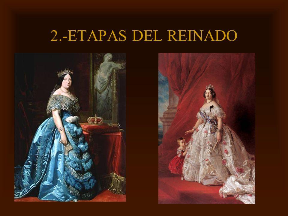 2.-ETAPAS DEL REINADO Mª Victoria Landa