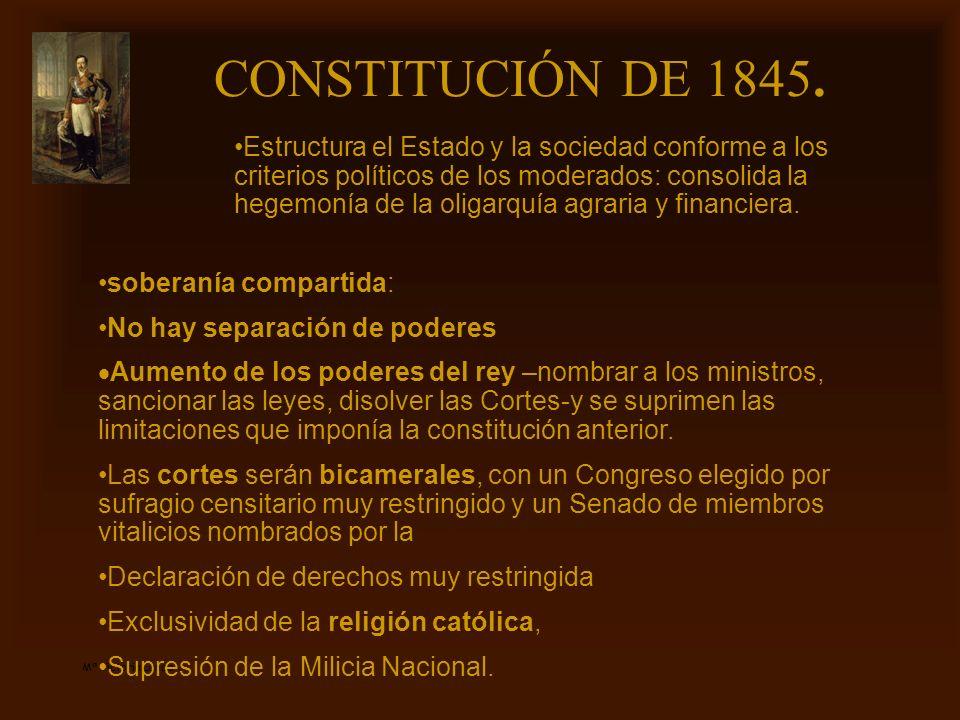 CONSTITUCIÓN DE 1845.
