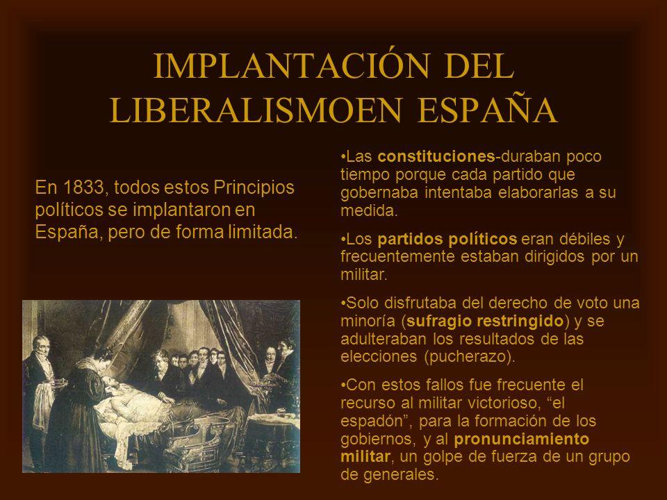 IMPLANTACIÓN DEL LIBERALISMOEN ESPAÑA