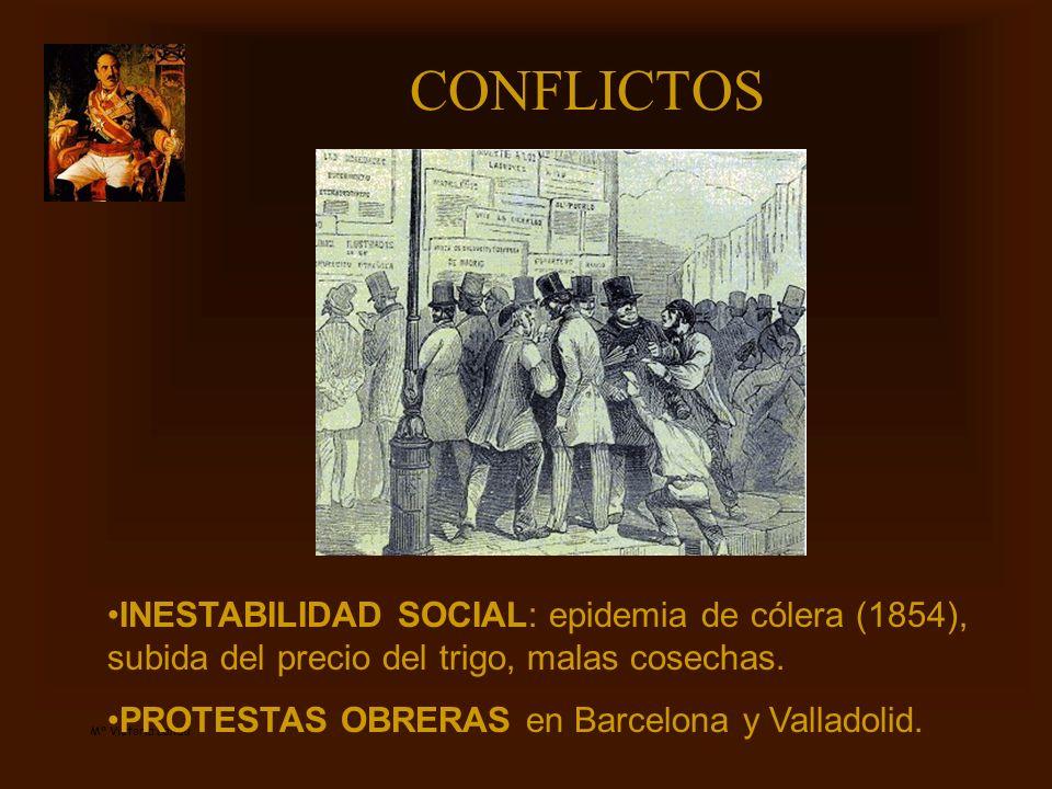CONFLICTOS INESTABILIDAD SOCIAL: epidemia de cólera (1854), subida del precio del trigo, malas cosechas.