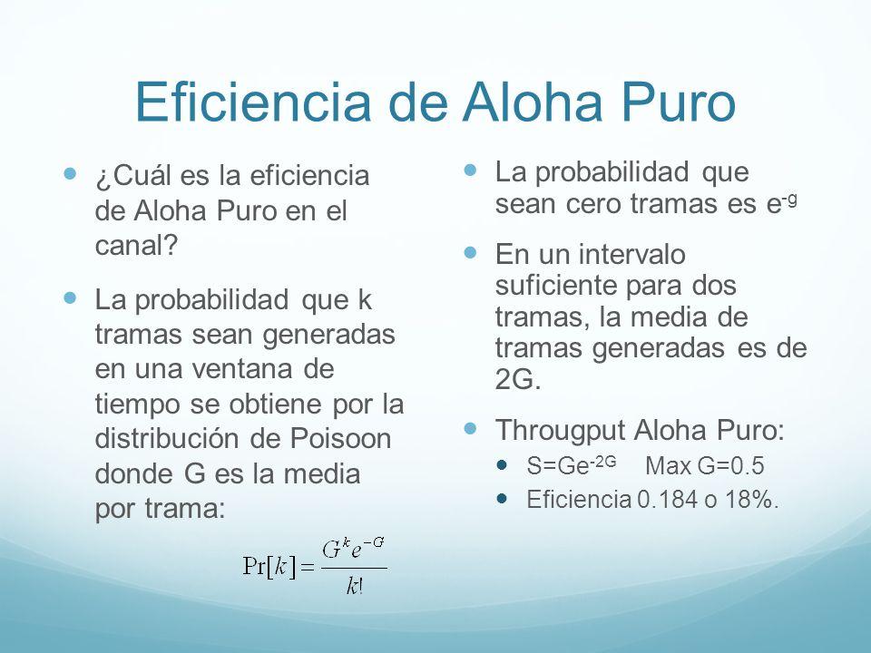 Eficiencia de Aloha Puro