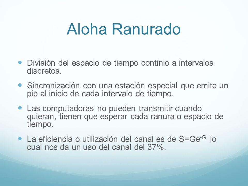 Aloha RanuradoDivisión del espacio de tiempo continio a intervalos discretos.
