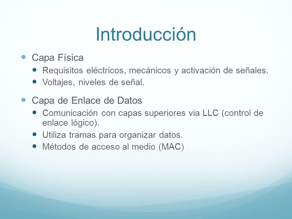 Introducción Capa Física Capa de Enlace de Datos