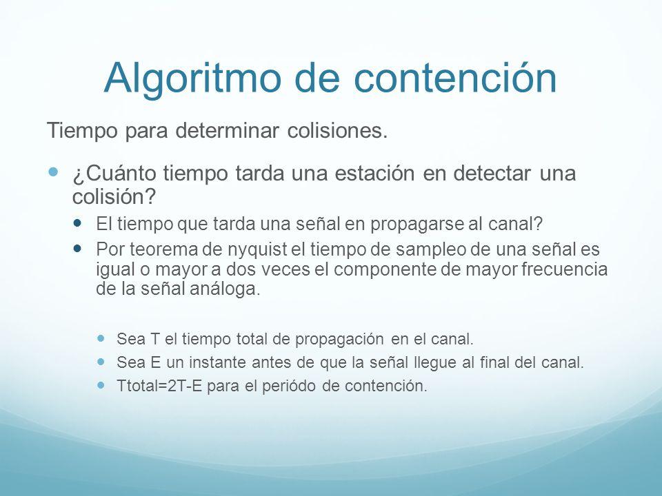 Algoritmo de contención