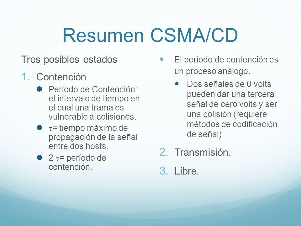 Resumen CSMA/CD Tres posibles estados Contención Transmisión. Libre.