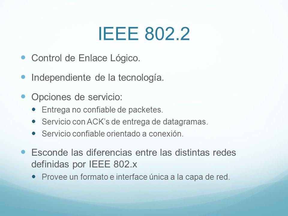 IEEE 802.2 Control de Enlace Lógico. Independiente de la tecnología.