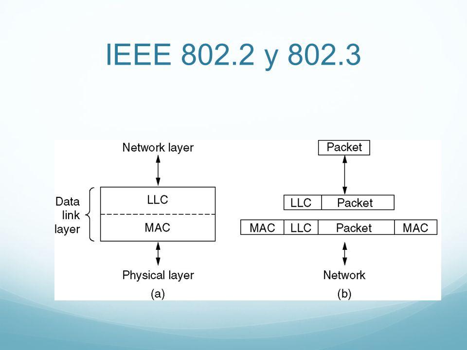 IEEE 802.2 y 802.3Esconde las diferencias entre las diferentes tipos de redes IEEE 802 y provee un formato unico e interface a la capa de red.