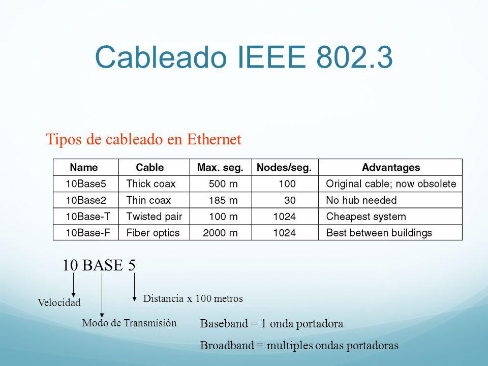 Cableado IEEE 802.3 Tipos de cableado en Ethernet 10 BASE 5