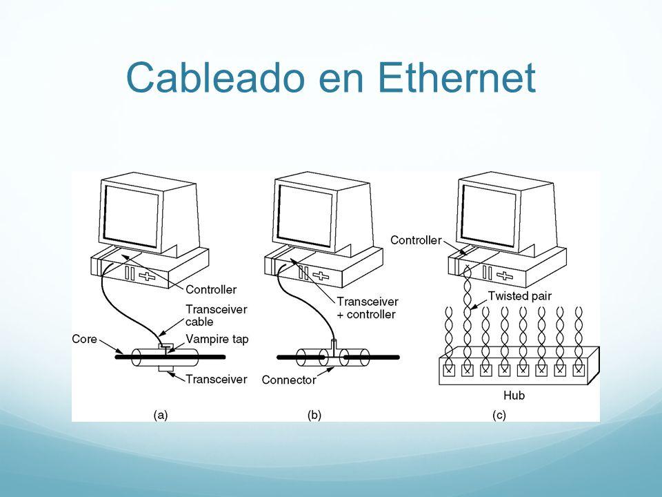 Tres tipos de Cableado (a) 10Base5, (b) 10Base2, (c) 10Base-T.