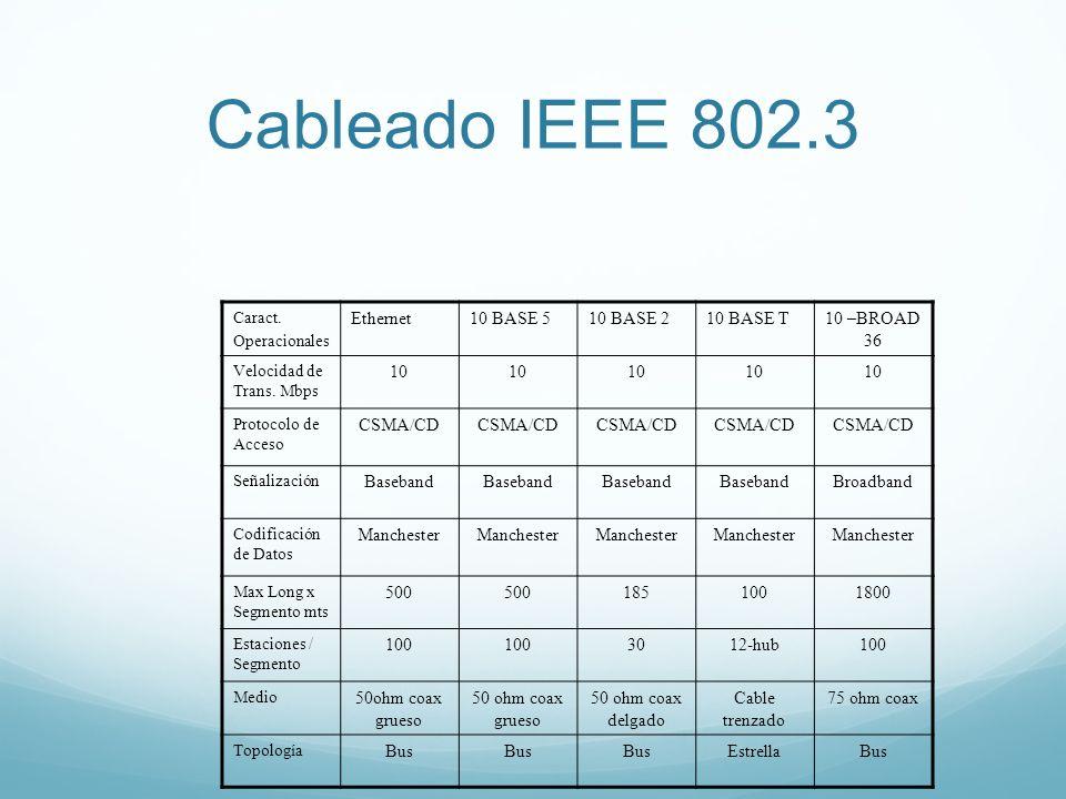 Cableado IEEE 802.3 Ethernet 10 BASE 5 10 BASE 2 10 BASE T