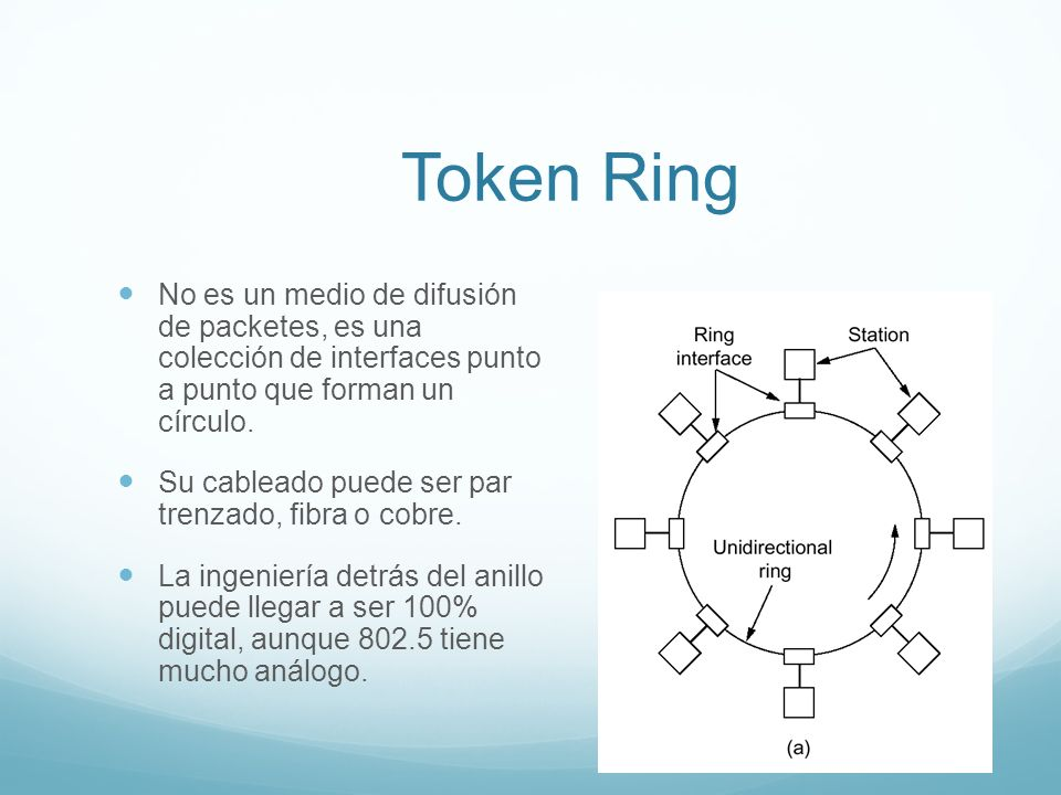 Token Ring No es un medio de difusión de packetes, es una colección de interfaces punto a punto que forman un círculo.
