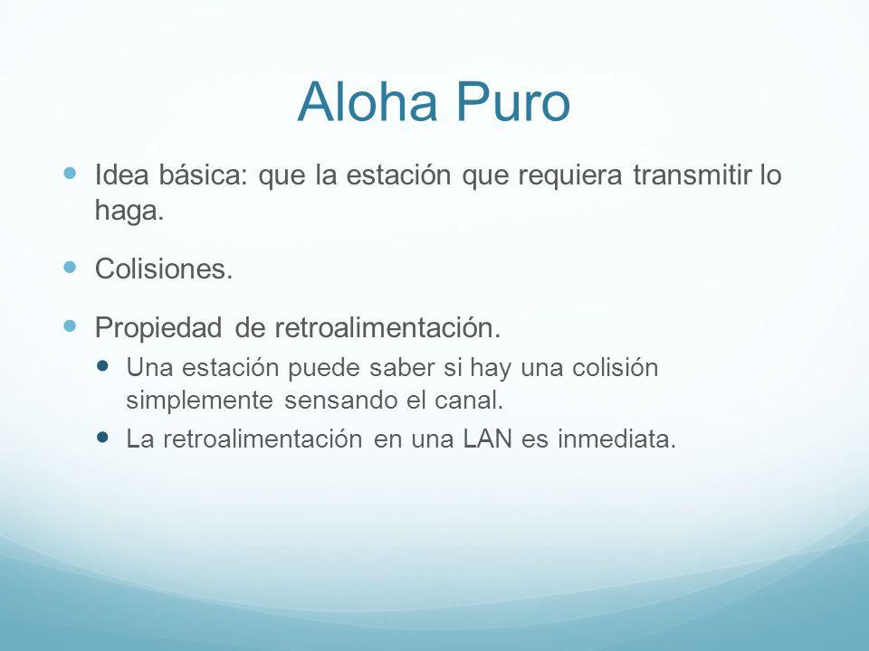 Aloha Puro Idea básica: que la estación que requiera transmitir lo haga. Colisiones. Propiedad de retroalimentación.