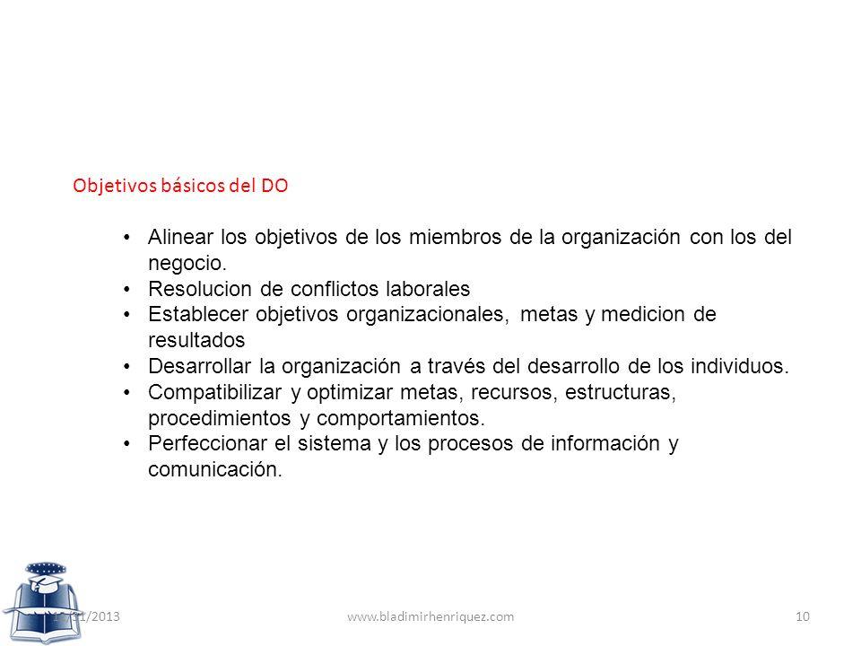 Objetivos básicos del DO