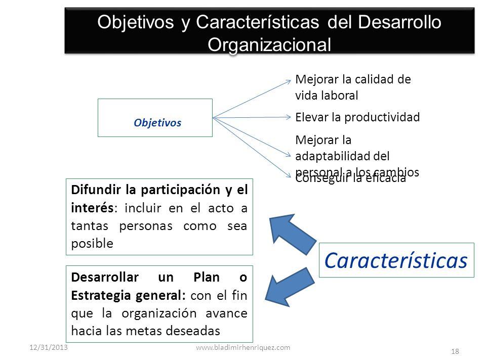 Objetivos y Características del Desarrollo Organizacional
