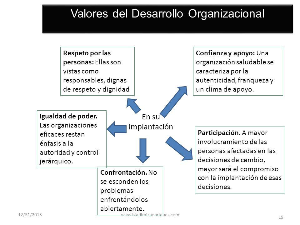 Valores del Desarrollo Organizacional