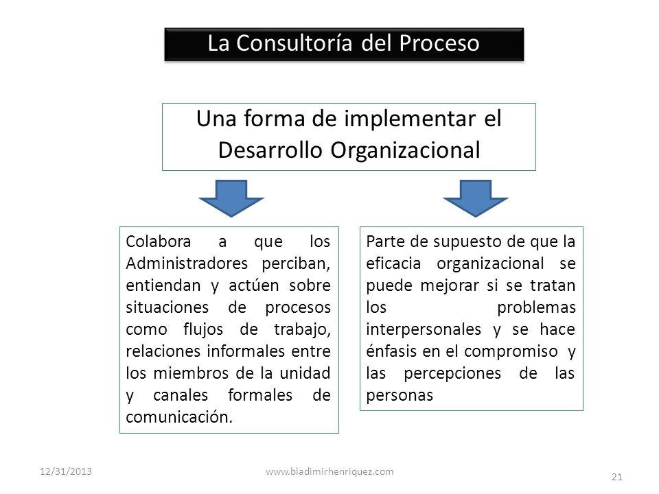 La Consultoría del Proceso