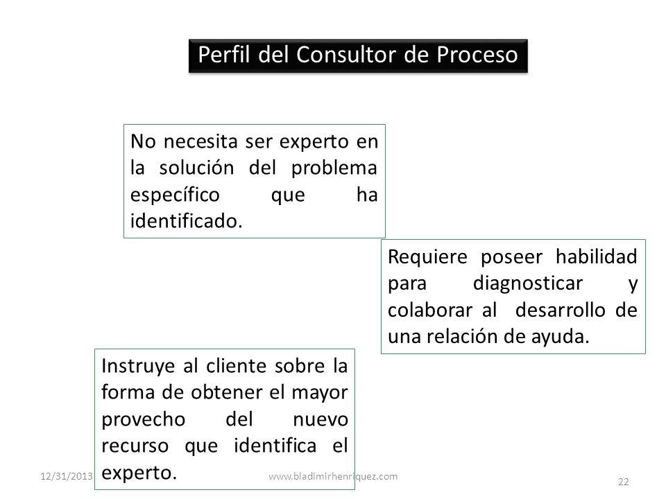 Perfil del Consultor de Proceso