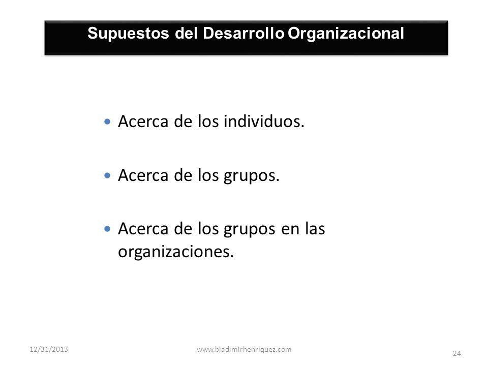 Supuestos del Desarrollo Organizacional