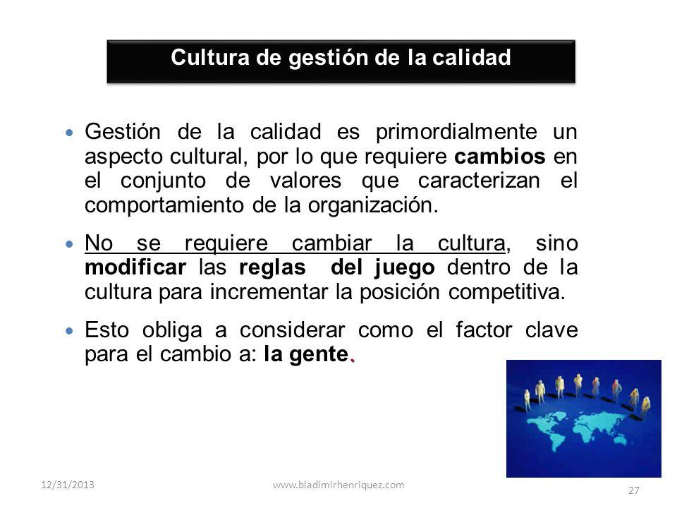 Cultura de gestión de la calidad