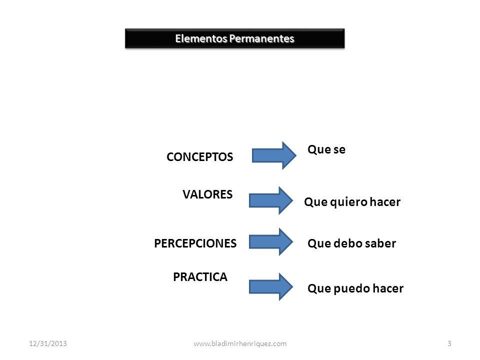 Elementos Permanentes