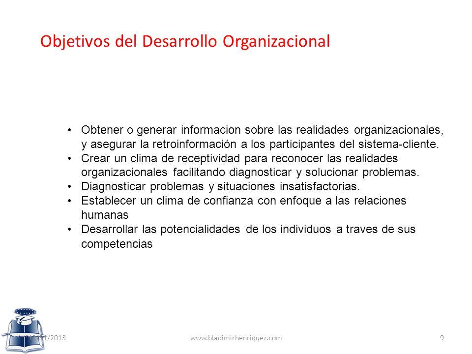 Objetivos del Desarrollo Organizacional