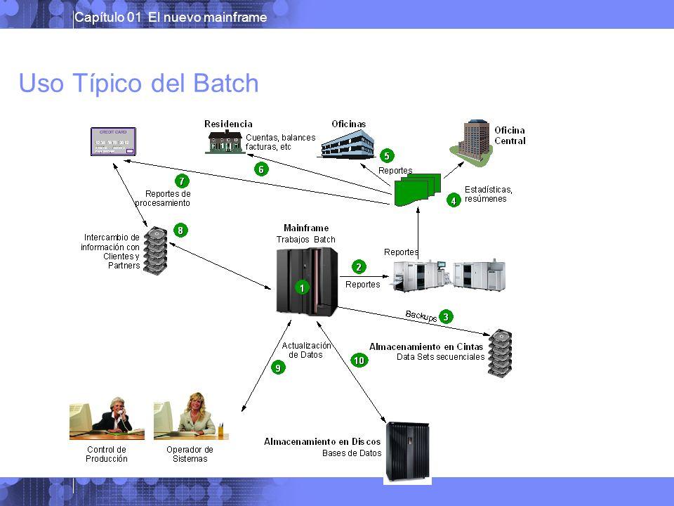 Uso Típico del Batch Considere los siguientes elementos en el trabajo en el procesamiento batch programado: