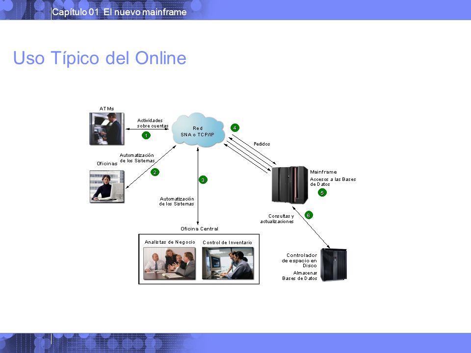 Uso Típico del Online Transacciones en línea comunes usando un mainframe: