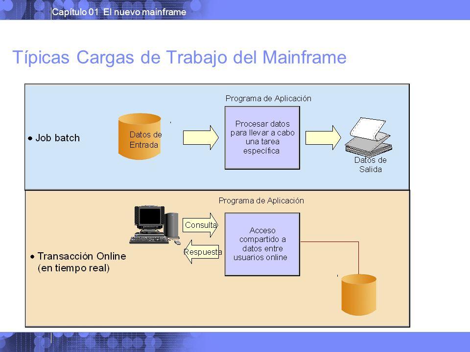 Típicas Cargas de Trabajo del Mainframe