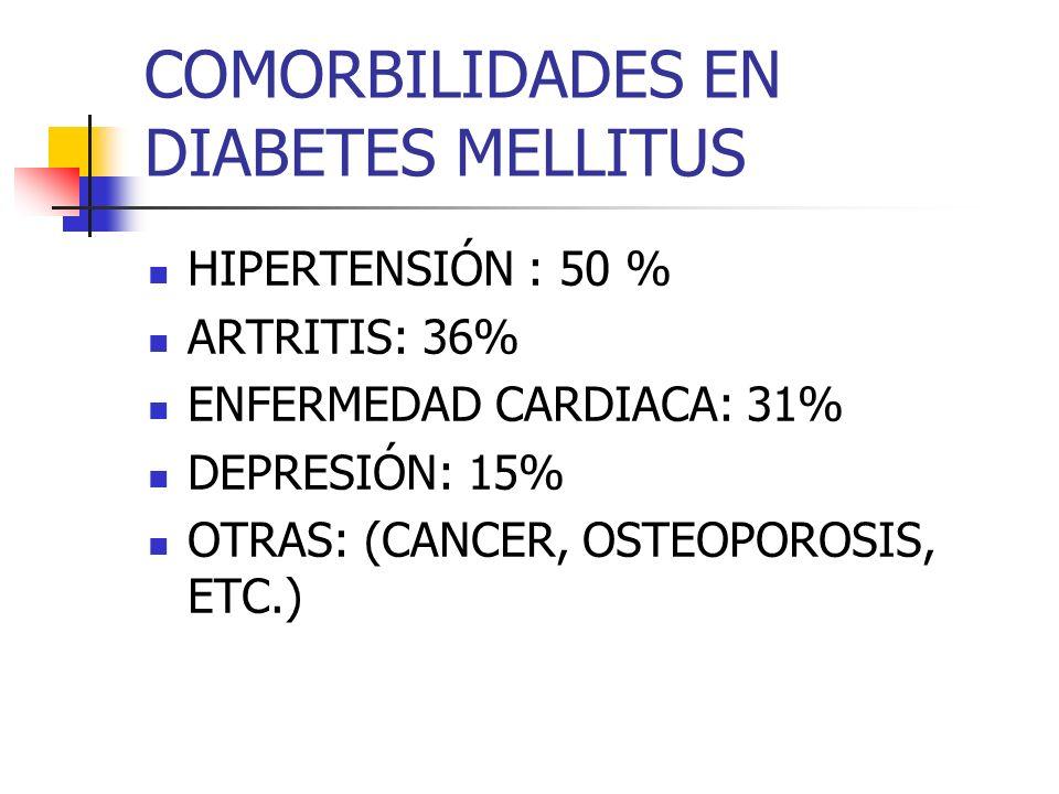 COMORBILIDADES EN DIABETES MELLITUS