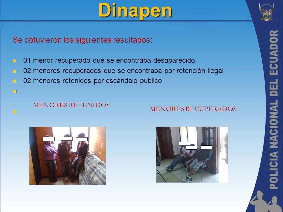 Dinapen Se obtuvieron los siguientes resultados: