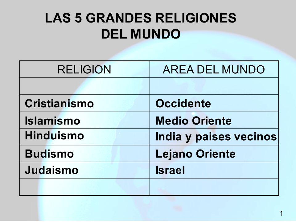LAS 5 GRANDES RELIGIONES DEL MUNDO