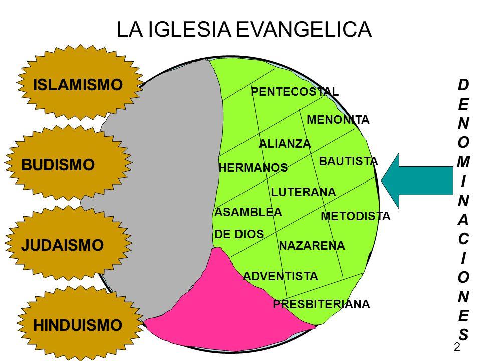 LA IGLESIA EVANGELICA ISLAMISMO DENOM I NAC I ONES BUDISMO JUDAISMO