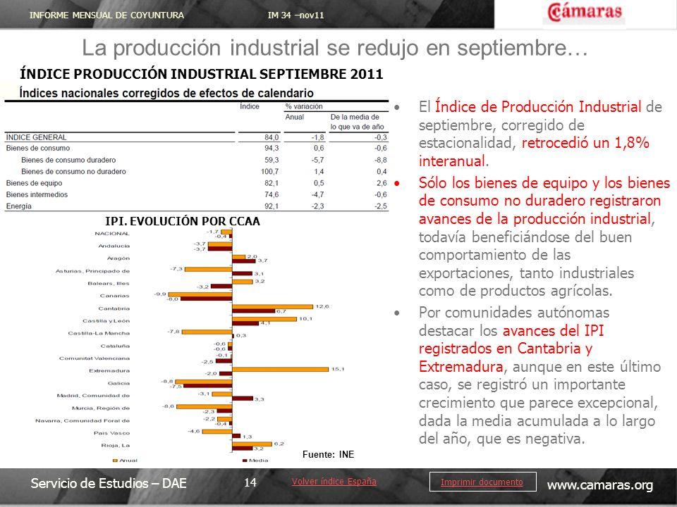 La producción industrial se redujo en septiembre…
