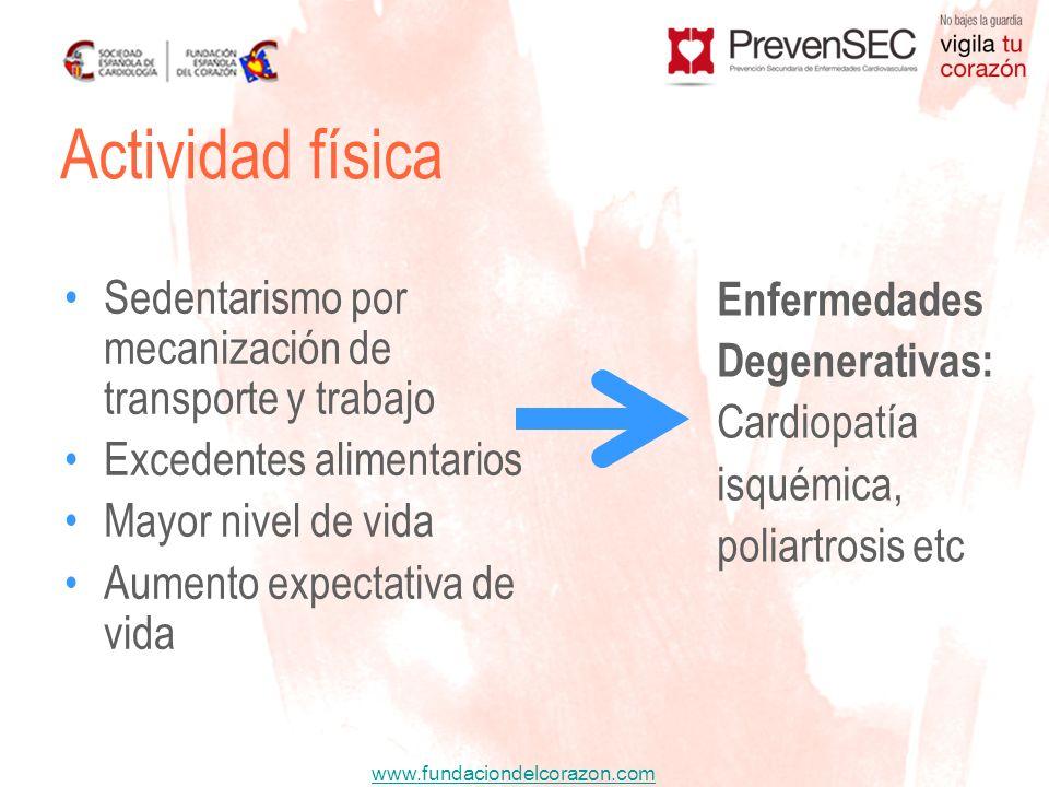 Actividad física Sedentarismo por mecanización de transporte y trabajo