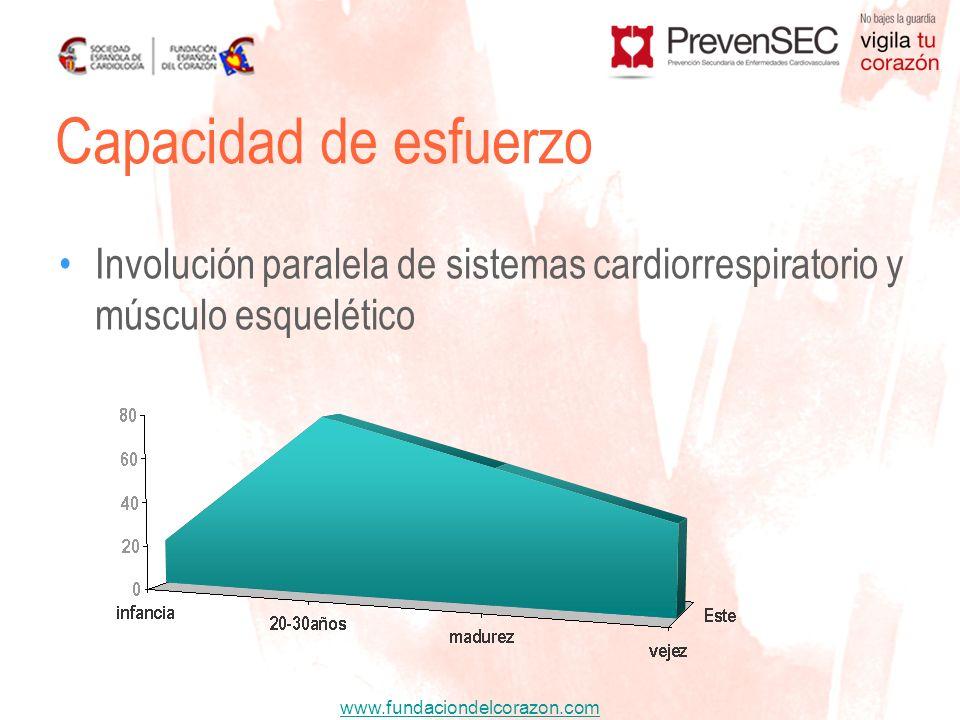 Capacidad de esfuerzo Involución paralela de sistemas cardiorrespiratorio y músculo esquelético