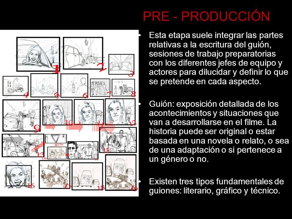 PRE - PRODUCCIÓN
