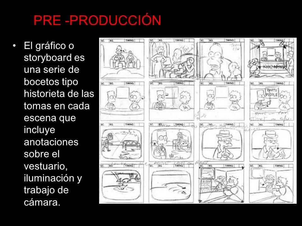 PRE -PRODUCCIÓN