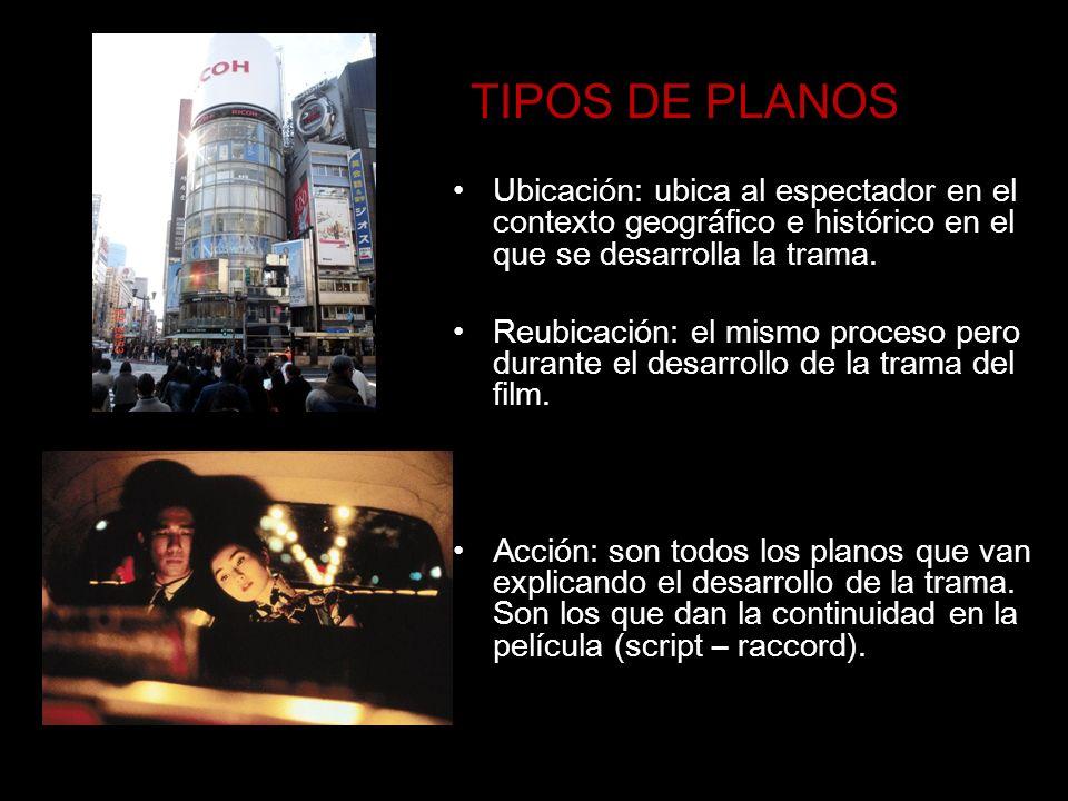 TIPOS DE PLANOSUbicación: ubica al espectador en el contexto geográfico e histórico en el que se desarrolla la trama.