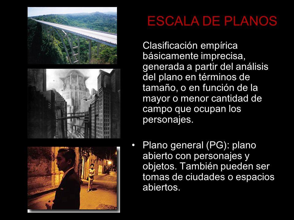 ESCALA DE PLANOS