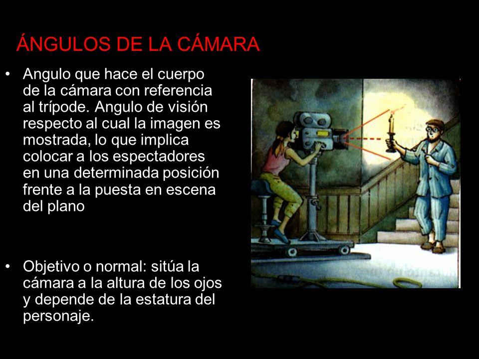 ÁNGULOS DE LA CÁMARA